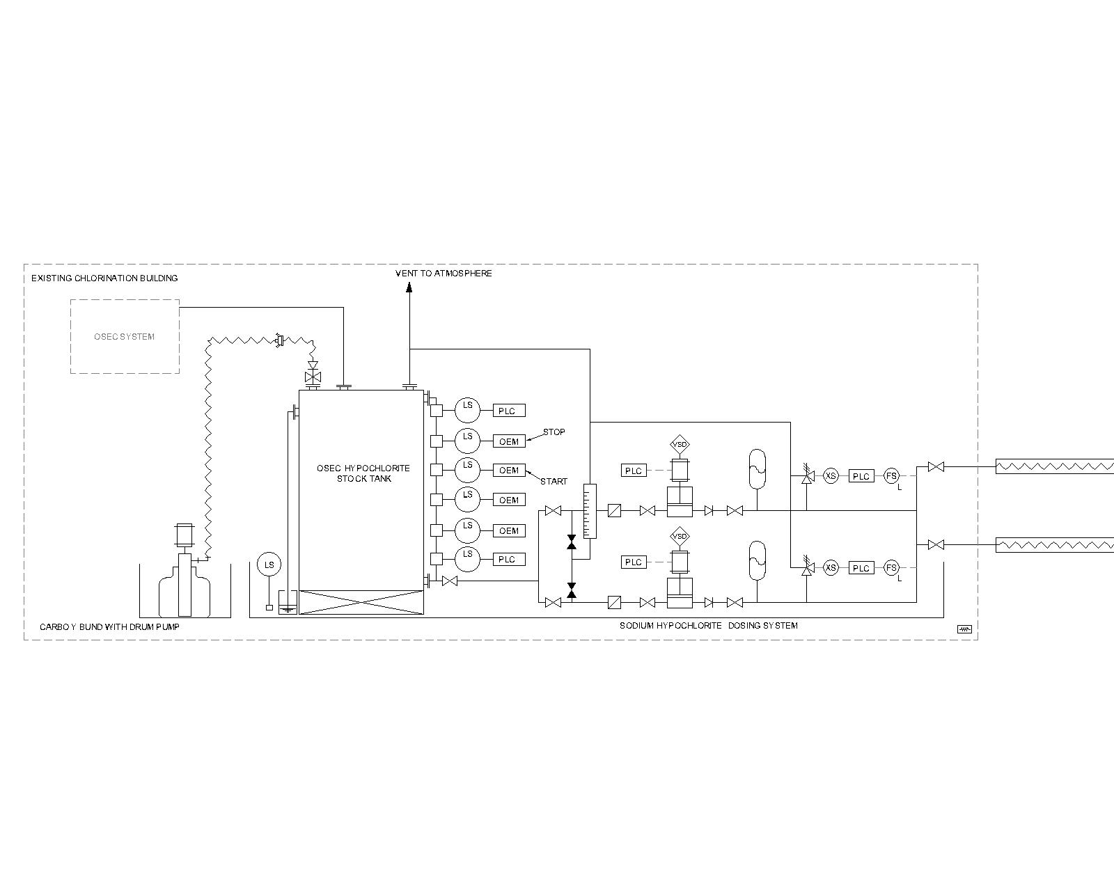 Pipework-and-instrumentation-pid